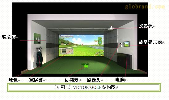 58万豪华款victor golf室内高尔夫