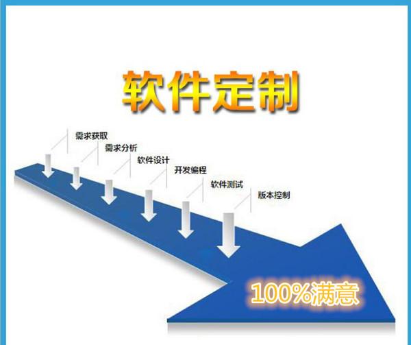 捷图直销软件开发加盟