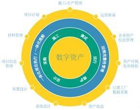 华测环保技术加盟