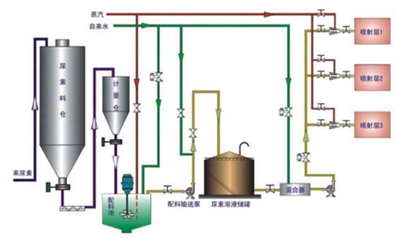 天明环保气力输送设备招商