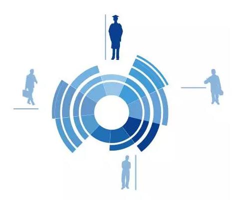 盛世汇软件系统代理加盟