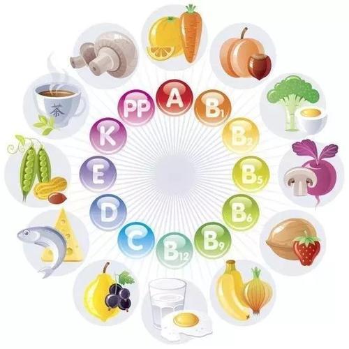 保健用品招商加盟